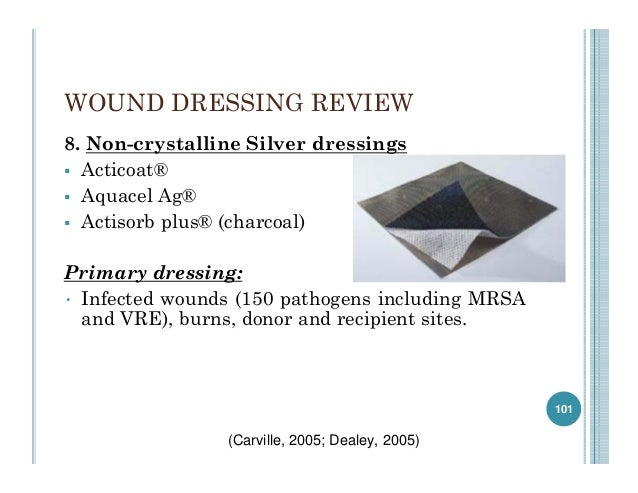 Wound Care Lectures