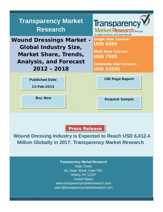 Transparency Market Research Wound Dressings Market - Global Industry Size, Market Share, Trends, Analysis, and Forecast 2...