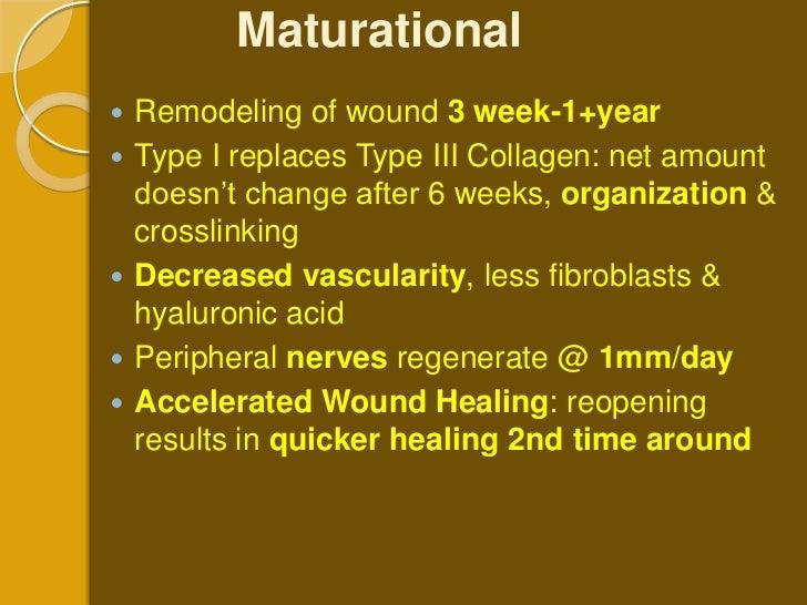 Wound healings