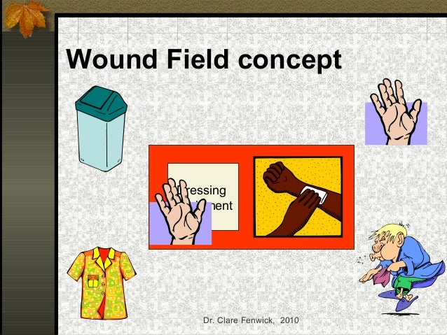 the wound field concept Wounds definition a wound occurs when the integrity of any tissue is compromised (eg skin breaks, muscle tears, burns, or bone fractures) a wound may be caused by.