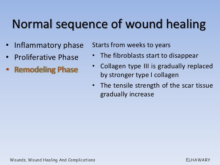 Wounds Wound Healing And Complications