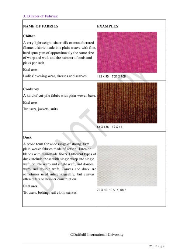 related images. 2.17.2014  Fabrics Types And Uses ...