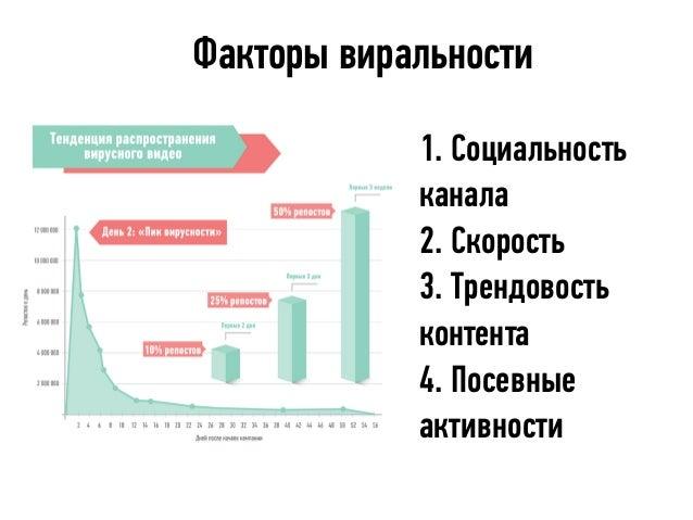 сервисы для аналитики инстаграм
