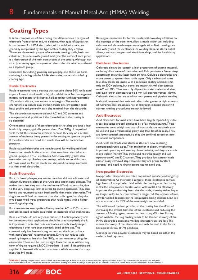 Fundamentals Of Manual Metal Arc  Mma  Welding