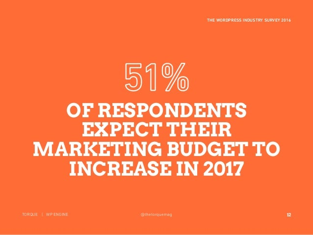 12 THE WORDPRESS INDUSTRY SURVEY 2016 TORQUE | WP ENGINE @thetorquemag OF RESPONDENTS EXPECT THEIR MARKETING BUDGET TO INC...