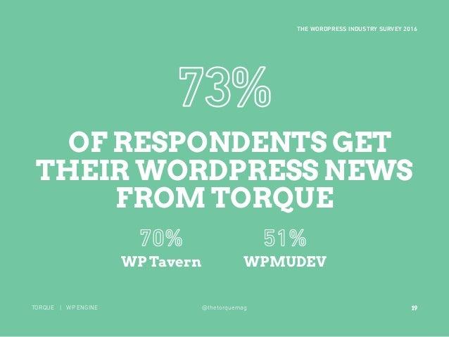 19 THE WORDPRESS INDUSTRY SURVEY 2016 TORQUE | WP ENGINE @thetorquemag WPMUDEVWP Tavern OF RESPONDENTS GET THEIR WORDPRESS...