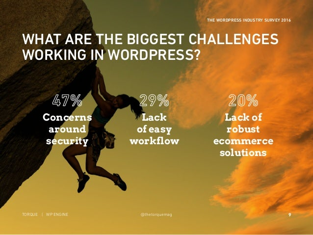 9 THE WORDPRESS INDUSTRY SURVEY 2016 TORQUE | WP ENGINE @thetorquemag WHAT ARE THE BIGGEST CHALLENGES WORKING IN WORDPRESS...