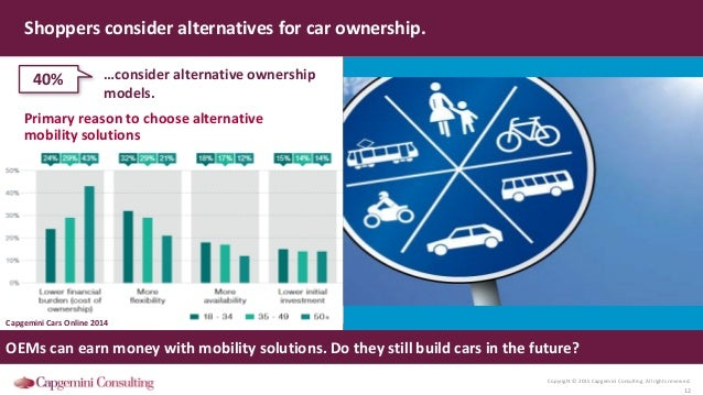 Copyright © 2015 Capgemini Consulting. All rights reserved. 12 Shoppers consider alternatives for car ownership. OEMs can ...