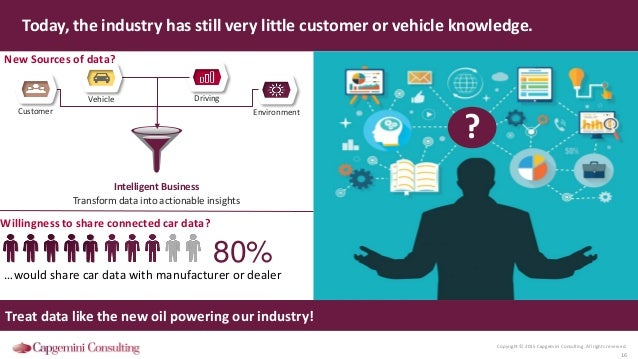 Copyright © 2015 Capgemini Consulting. All rights reserved. 16 Today, the industry has still very little customer or vehic...