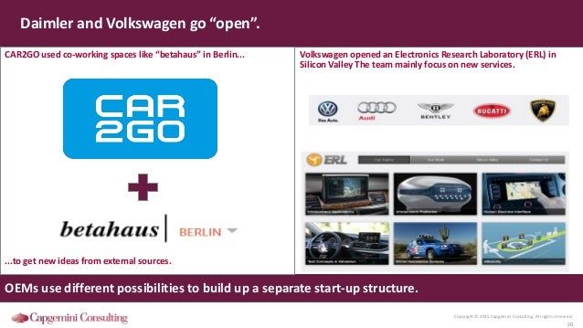 Copyright © 2015 Capgemini Consulting. All rights reserved. 20 Volkswagen opened an Electronics Research Laboratory (ERL) ...