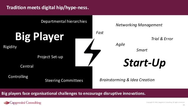 Copyright © 2015 Capgemini Consulting. All rights reserved. 21 Tradition meets digital hip/hype-ness. Big players face org...