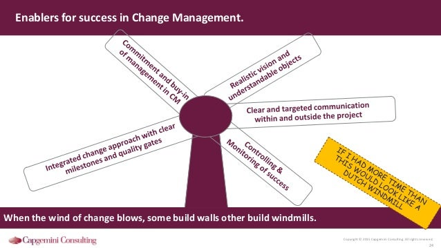 Copyright © 2015 Capgemini Consulting. All rights reserved. 24 Enablers for success in Change Management. When the wind of...