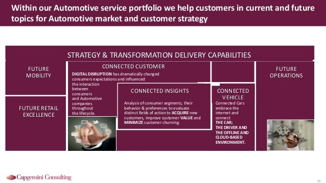 30 Within our Automotive service portfolio we help customers in current and future topics for Automotive market and custom...