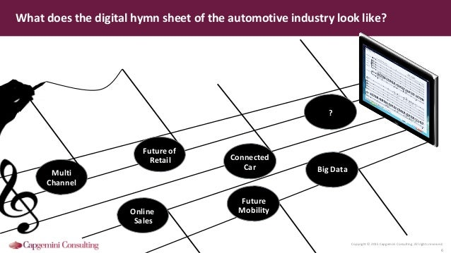 Copyright © 2015 Capgemini Consulting. All rights reserved. 6 What does the digital hymn sheet of the automotive industry ...