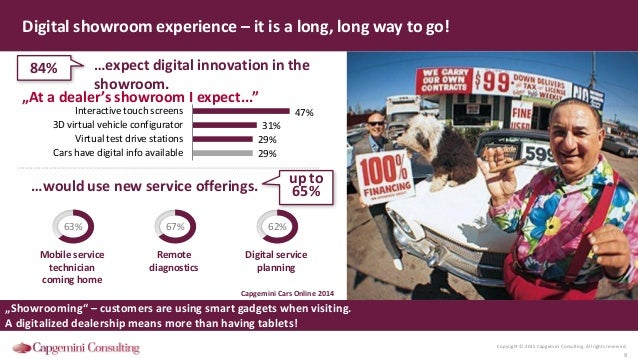 """Copyright © 2015 Capgemini Consulting. All rights reserved. 9 84% …expect digital innovation in the showroom. """"At a dealer..."""