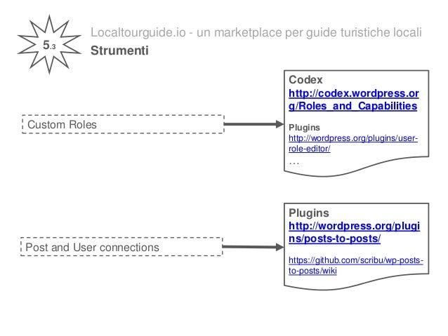 Localtourguide.io - un marketplace per guide turistiche locali Strumenti Custom Roles Post and User connections Codex http...