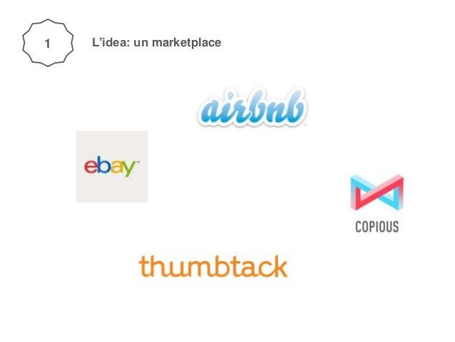 L'idea: un marketplace1