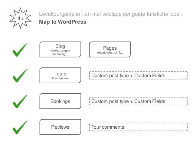 Localtourguide.io - un marketplace per guide turistiche locali Map to WordPress Blog News, Content marketing… Pages About,...