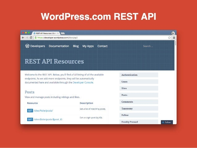 WordPress for the adventurous: Rewrite API