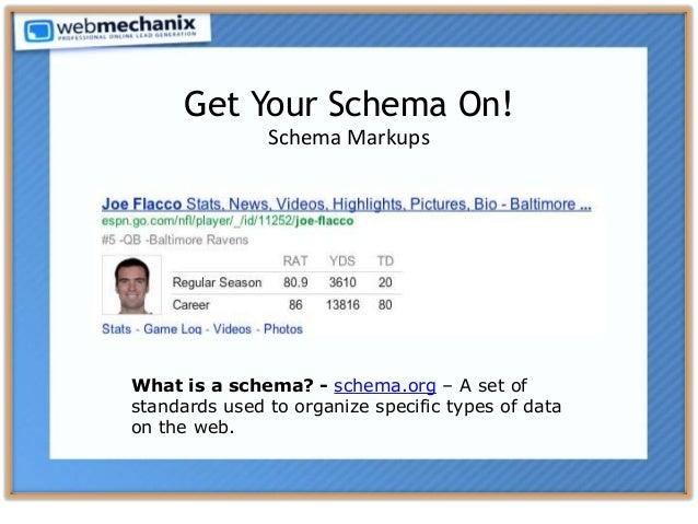 Get Your Schema On! Schema Markups What is a schema? - schema.org – A set of standards used to organize specific types of ...