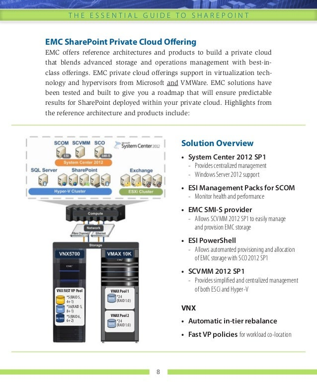 8 T h e E s s e n t i a l G u i d e t o s h a r e p o i n t EMC SharePoint Private Cloud Offering EMC offers reference arc...