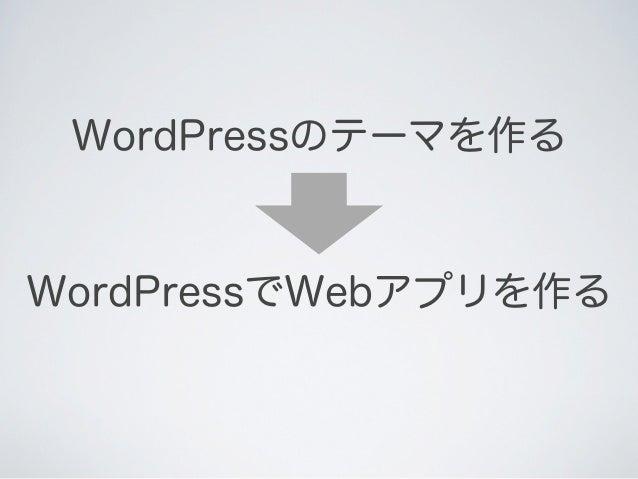 WPの動作の大まかな理解       初期化 URLに対応するデータが検索されるURLに対応するテンプレートが開かれる