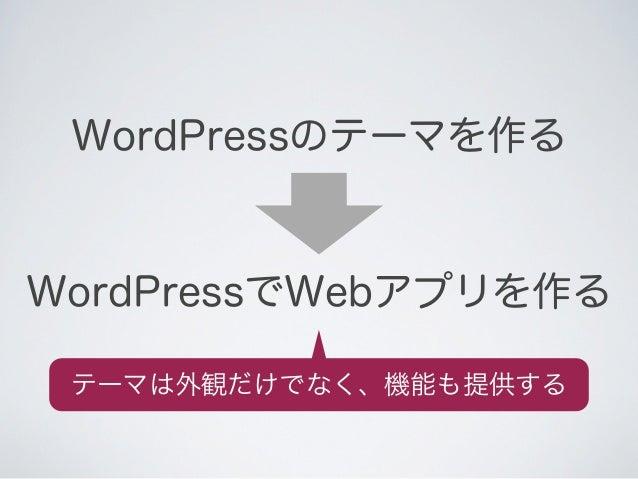 WPの動作の大まかな理解       初期化 URLに対応するデータが検索されるURLに対応するテンプレートが開かれる      レスポンス