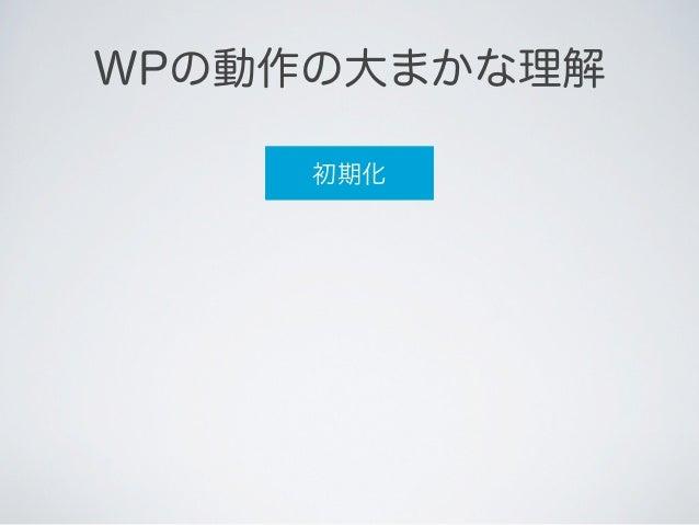 WPの動作の大まかな理解       初期化          自動で URLに対応するデータが検索されるURLに対応するテンプレートが開かれる      レスポンス