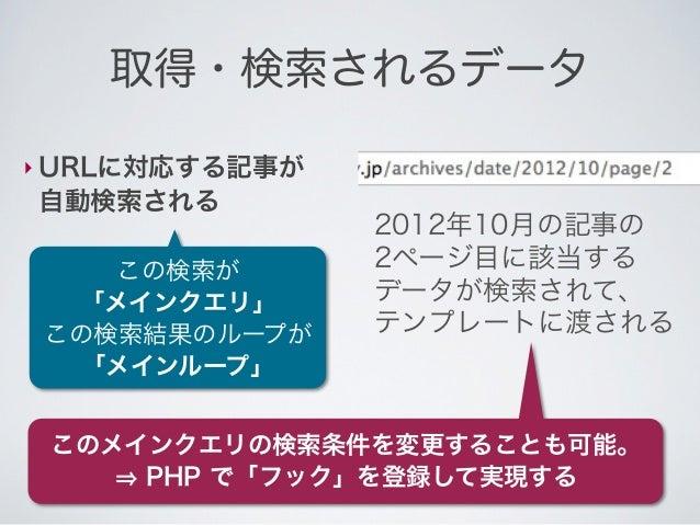 テンプレート以外に          PHP を書く場所‣ functions.php   に書く ●     ルールはそれだけ ●     行数が多くなるなら、     適当にファイルを分けて     require すればOK‣ 「フック」...
