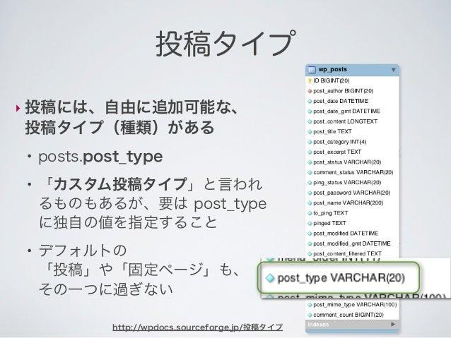 カスタム投稿タイプの理解×投稿   固定ページ   カスタム投稿タイプ良く↑こう説明されたりしますが、↓の理解が正しい〇        投稿タイプ 投稿   固定ページ   画像   カスタム