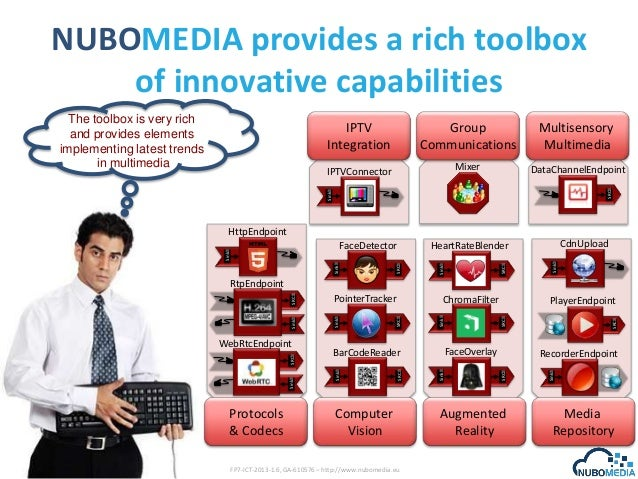 NUBOMEDIA provides a rich toolbox of innovative capabilities The toolbox is very rich and provides elements implementing l...