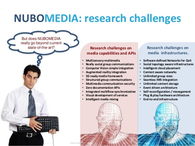 NUBOMEDIA: research challenges But does NUBOMEDIA really go beyond current state-of-the-art?  Research challenges on media...