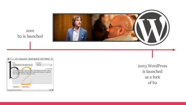 2005 Matt Mullenwag launches Automattic 2005 Automattic launches WordPress.com 2010 Matt founds WordPress Foundation