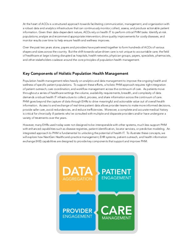 population white paper Population-based payment model adoption   the white paper provides  guidance on the patient attribution process, with the goal of creating.