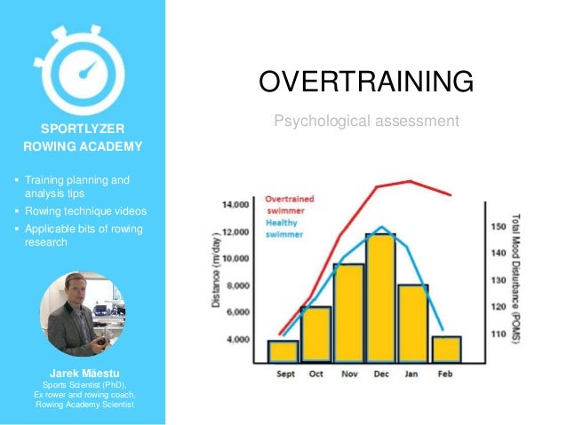 OVERTRAINING SPORTLYZER ROWING ACADEMY  Training planning and analysis tips  Rowing technique videos  Applicable bits o...