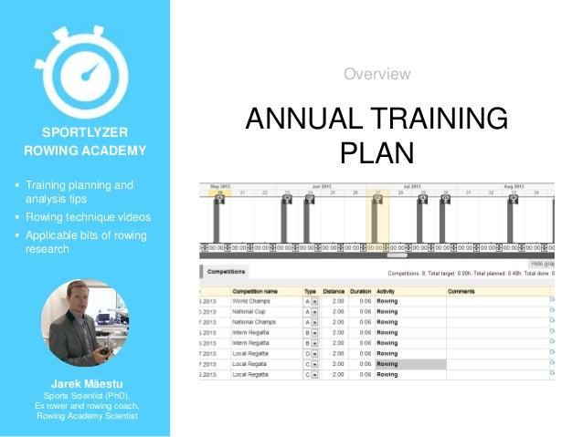  Training planning andanalysis tips Rowing technique videos Applicable bits of rowingresearchJarek MäestuSports Scienti...