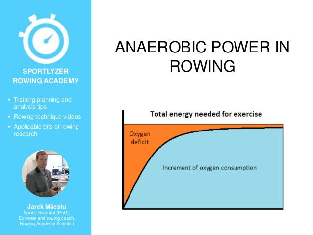 SPORTLYZER ROWING ACADEMY  Training planning and analysis tips  Rowing technique videos  Applicable bits of rowing rese...