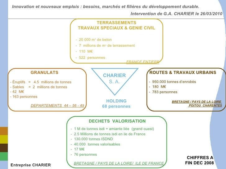 GRANULATS - Éruptifs  =  4.5  millions de tonnes - Sables  =  2  millions de tonnes - 42  M€ - 163 personnes  DEPARTEMENTS...