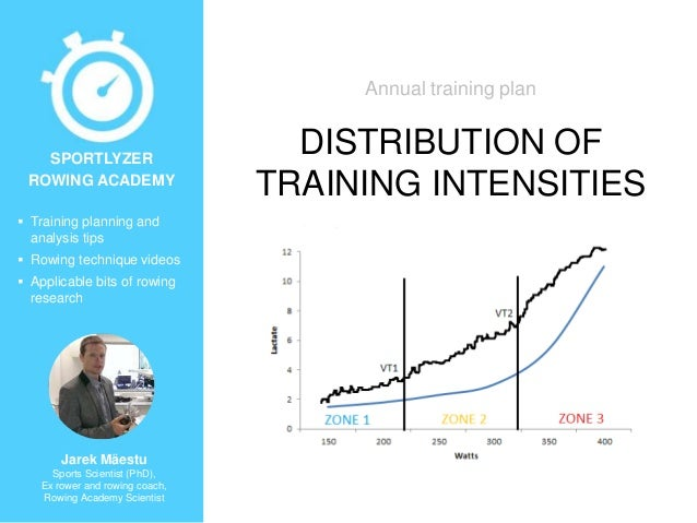  Training planning andanalysis tips Rowing technique videos Applicable bits of rowingresearchJarek MäestuSports Scienti...