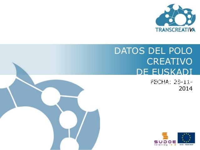 DATOS DEL POLO  CREATIVO  DE EUSKADI  Izko Cardenal  FECHA: 28-11-  2014