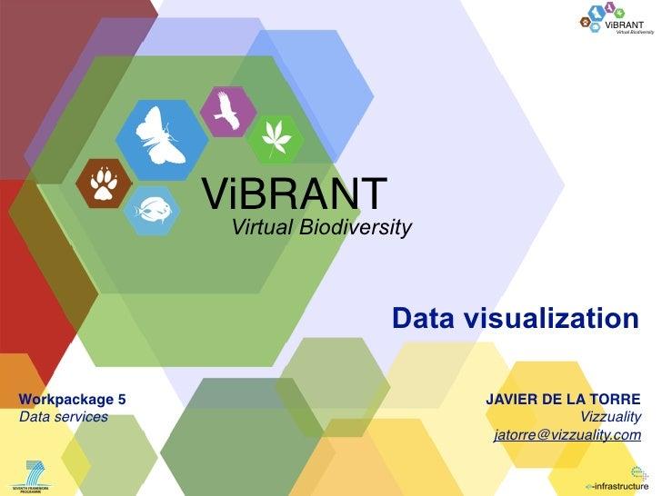 ViBRANT                                                           Virtual Biodiversity                ViBRANT             ...