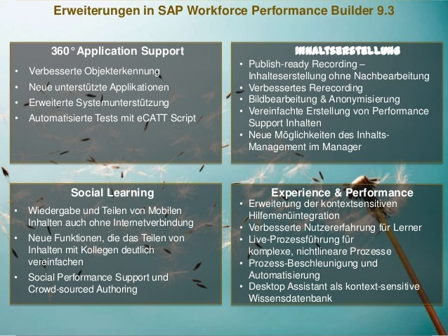 © 2014 SAP AG or an SAP affiliate company. All rights reserved. 1Public Erweiterungen in SAP Workforce Performance Builder...