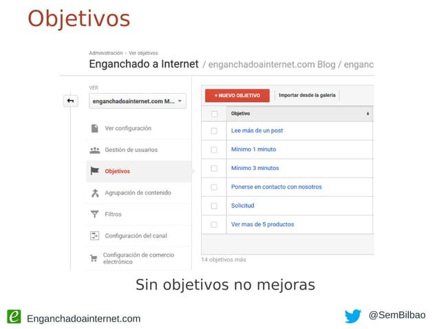 SEO y Analítica: Puesta a punto de tu WordPress