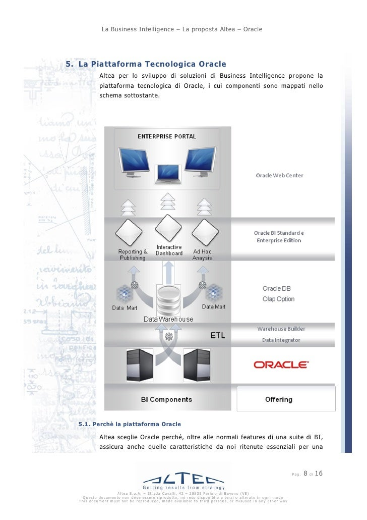 business intelligence white papers Managing metadata in obiee 12c starting and stopping obiee components  splash 2018: cpm process transformation at american midstream kscope18:.