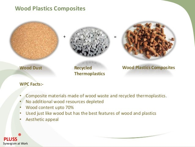 Why Wood Plastic Composite (WPC)?