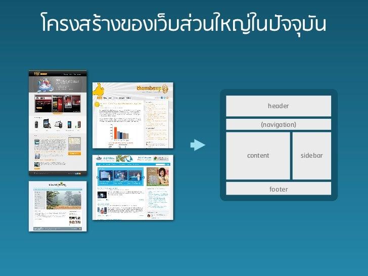 WordPress Theme Design 2011 (Thai) Slide 2
