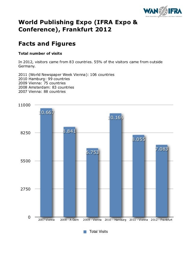 World Publishing Expo (IFRA Expo &Conference), Frankfurt 2012Facts and FiguresTotal number of visitsIn 2012, visitors came...
