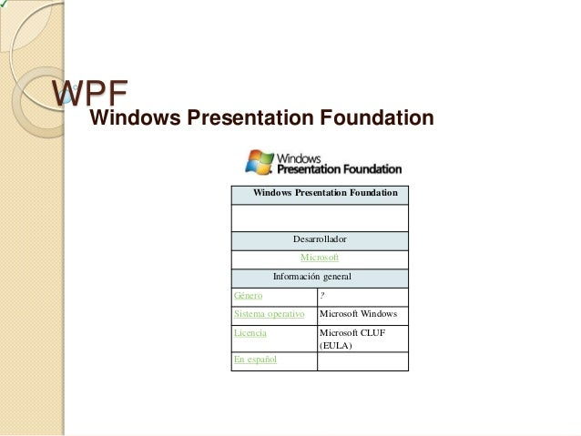 WPF Windows Presentation Foundation Windows Presentation Foundation Desarrollador Microsoft Información general Género ? S...
