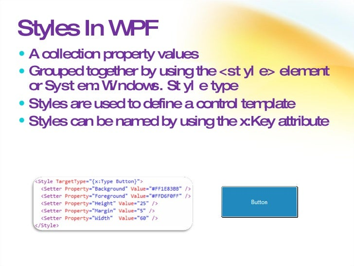 WPF Line of Business Control Templates Styles