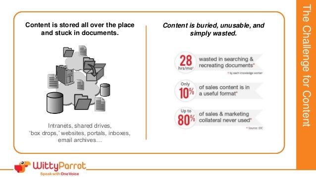 Content is stored all over the place and stuck in documents. Intranets, shared drives, 'box drops,' websites, portals, inb...